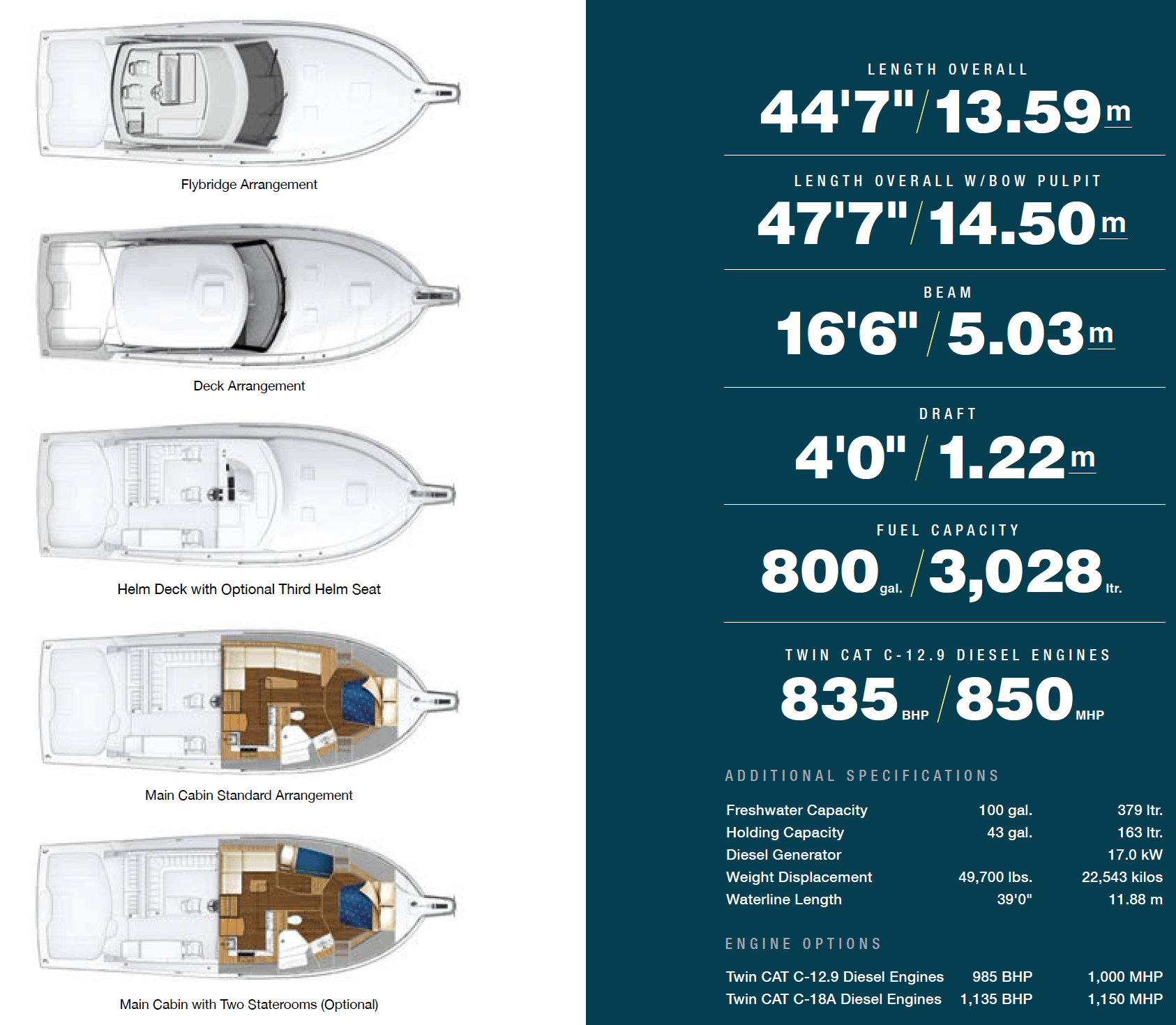 Hatteras GT45 Express Layouts