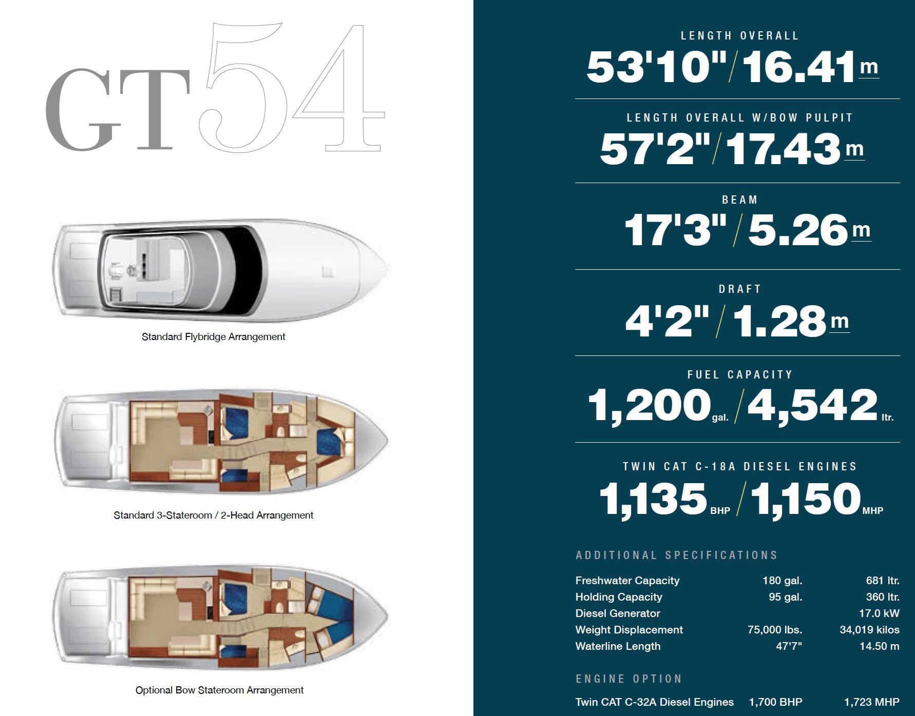 Hatteras GT54 Layouts