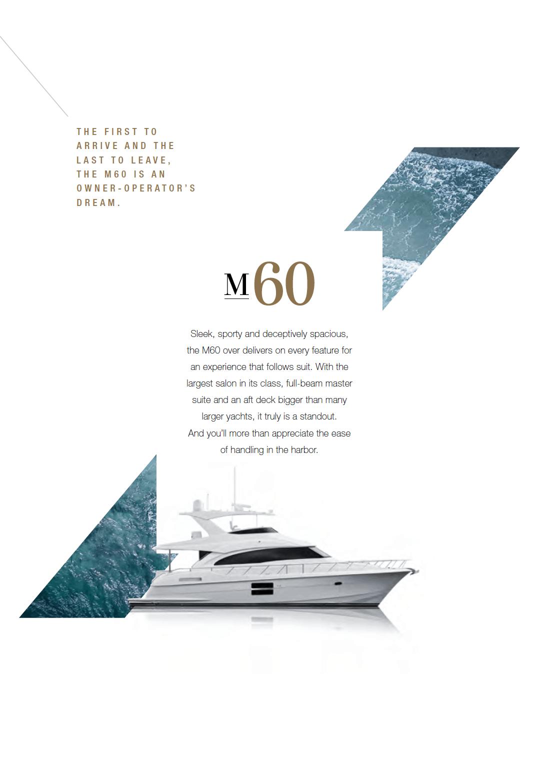 Hatteras M60 Summary