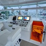 Cabo 40 Express Helm