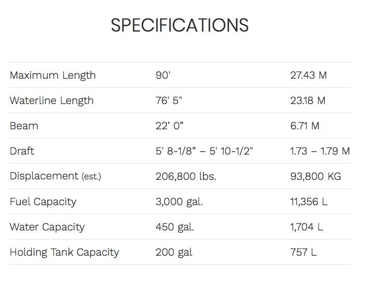 Ocean Alexander 90R Open Specifications