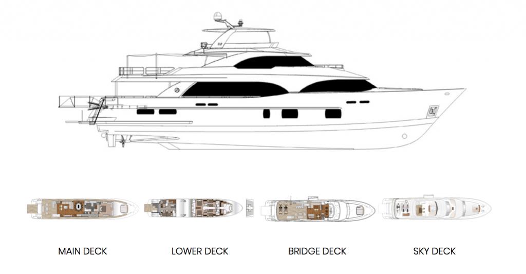 Ocean Alexander 118 Mega Yacht Deck Layout
