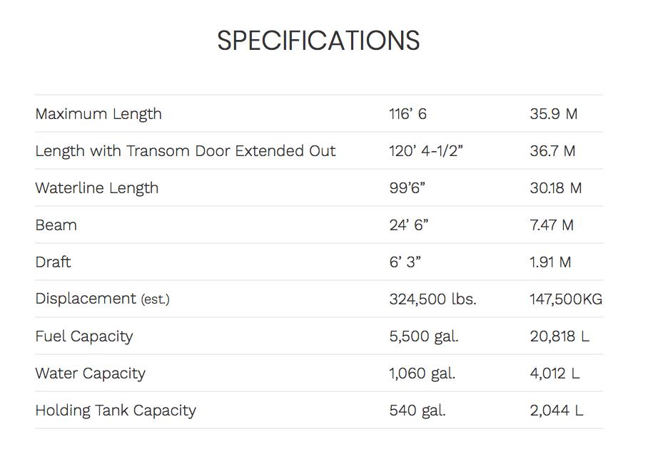 Ocean Alexander 118 Mega Yacht Specifications