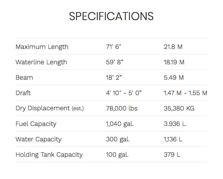 Ocean Alexander 70 Motoryacht Specifications